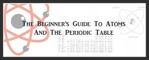 guide to atoms banner 2